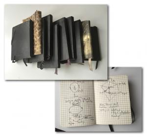 Notizbücher als Lerntagebuch